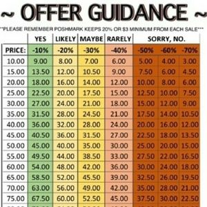 REASONABLE OFFERS ARE WELCOMED - THIS MAY HELP YOU